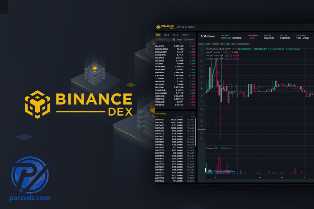 binance-dex-review